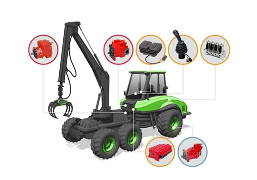 Hydraulic systems for agricultural and forestry machinery